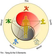 cinq-elements2